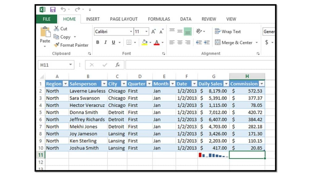 Free Worksheets how to group worksheets in excel : Inserting and Deleting Sparklines in Microsoft Excel 2013