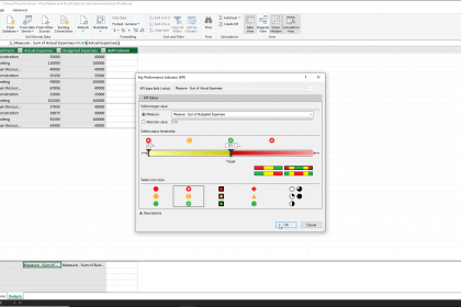 "Create a KPI in Power Pivot for Excel - Instructions: A picture of the ""Key Performance Indicator (KPI)"" dialog box in Power Pivot for Excel."