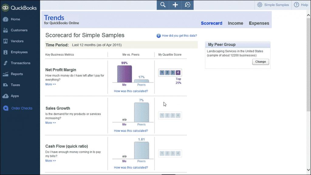The Scorecard in QuickBooks Online - Tutorial