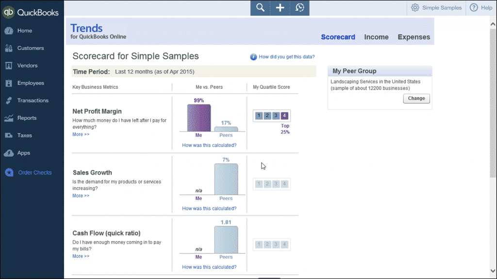 The Scorecard in QuickBooks Online - Tutorial: A picture of the Scorecard in QuickBooks Online.