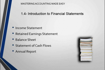 Introduction to Financial Statements- Tutorial: A picture from our video lesson, titled