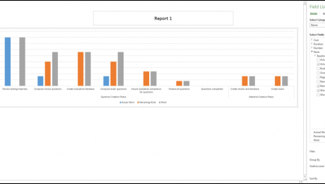 The Field List in Report Charts in Project - Tutorial: A picture of a selected report chart in Project 2013 showing the Field List pane.