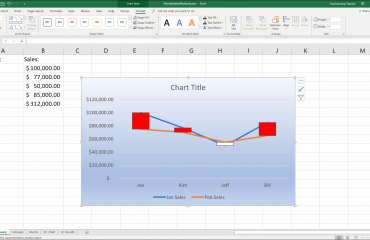 "Name an Embedded Chart in Excel - Instructions: A picture of a user naming an embedded chart by using the ""Name Box"" in the Formula Bar in Excel."