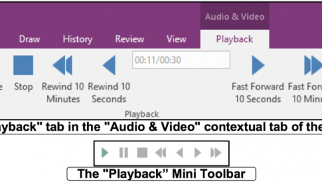 "Insert Audio and Videos into OneNote Pages- Tutorial: Pictures of the ""Playback"" tab in the ""Audio & Video"" contextual tab in the Ribbon of OneNote 2016 and the ""Playback"" Mini Toolbar."
