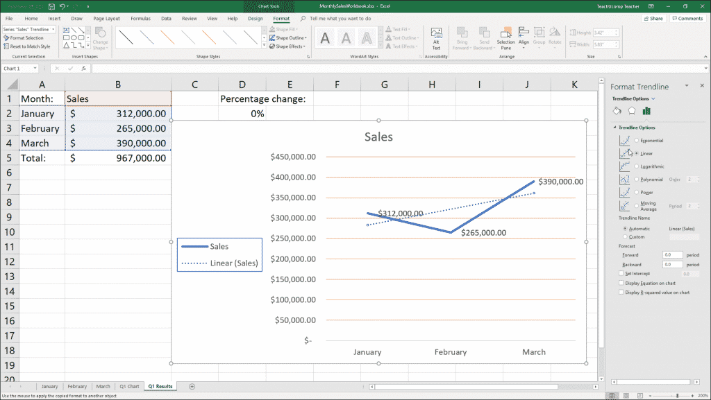 """Format Trendlines in Excel Charts - Instructions: A picture of a user formatting a trendline in an Excel chart using the """"Trendline Options"""" section of the """"Format Trendline"""" task pane."""
